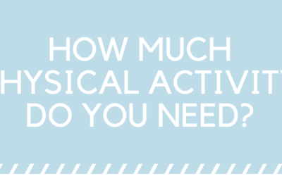 How Much Physical Activity Do You Need? (INFOGRAPHIC)