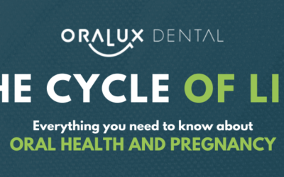 Everything You Need to Know about Oral Health and Pregnancy (INFOGRAPHIC)